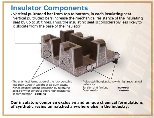 Insulator Components